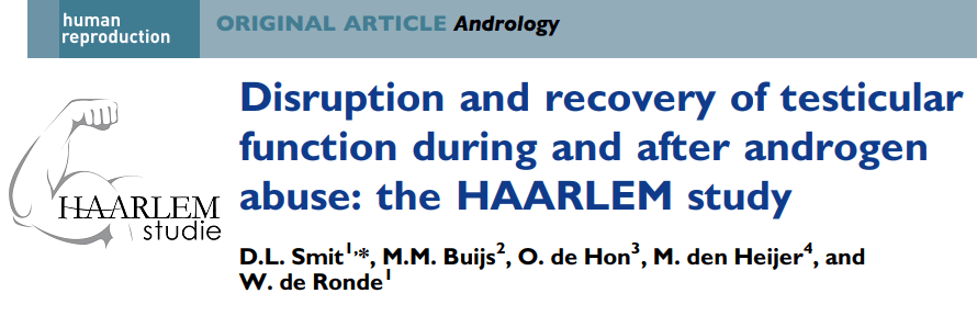 The HAARLEM study suggests post-cycle therapy (PCT) doesn't work